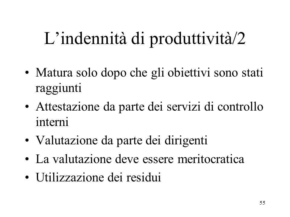55 Lindennità di produttività/2 Matura solo dopo che gli obiettivi sono stati raggiunti Attestazione da parte dei servizi di controllo interni Valutaz