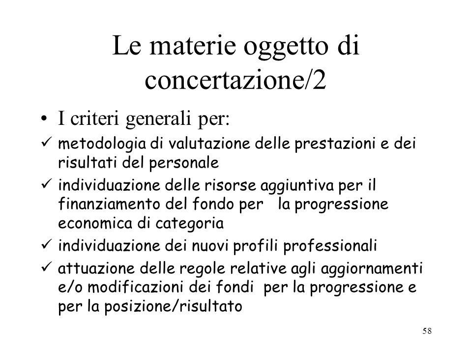 58 Le materie oggetto di concertazione/2 I criteri generali per: metodologia di valutazione delle prestazioni e dei risultati del personale individuaz