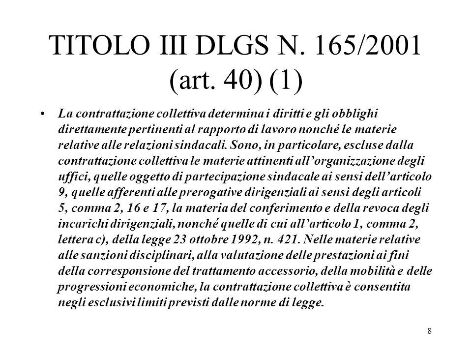 8 TITOLO III DLGS N. 165/2001 (art. 40) (1) La contrattazione collettiva determina i diritti e gli obblighi direttamente pertinenti al rapporto di lav