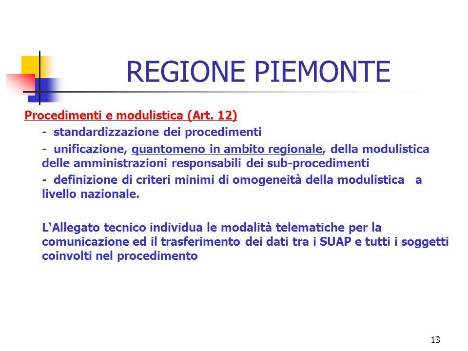 13 REGIONE PIEMONTE Procedimenti e modulistica (Art.