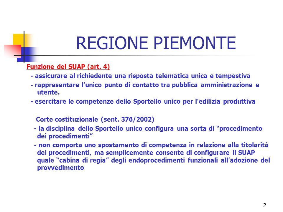 2 REGIONE PIEMONTE Funzione del SUAP (art.
