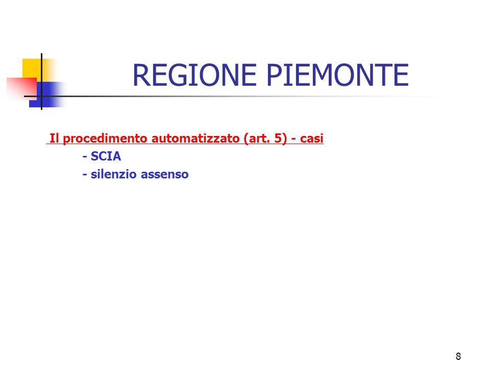 8 REGIONE PIEMONTE Il procedimento automatizzato (art. 5) - casi - SCIA - silenzio assenso