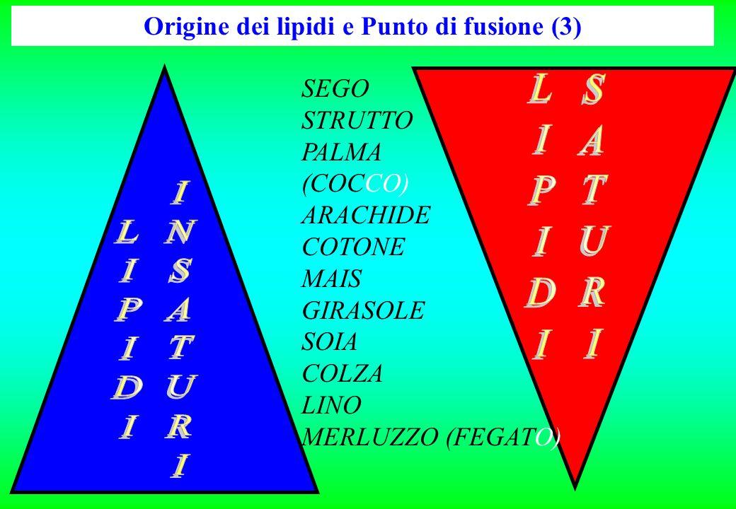 Origine dei lipidi e Punto di fusione (3) SEGO STRUTTO PALMA (COCCO) ARACHIDE COTONE MAIS GIRASOLE SOIA COLZA LINO MERLUZZO (FEGATO)