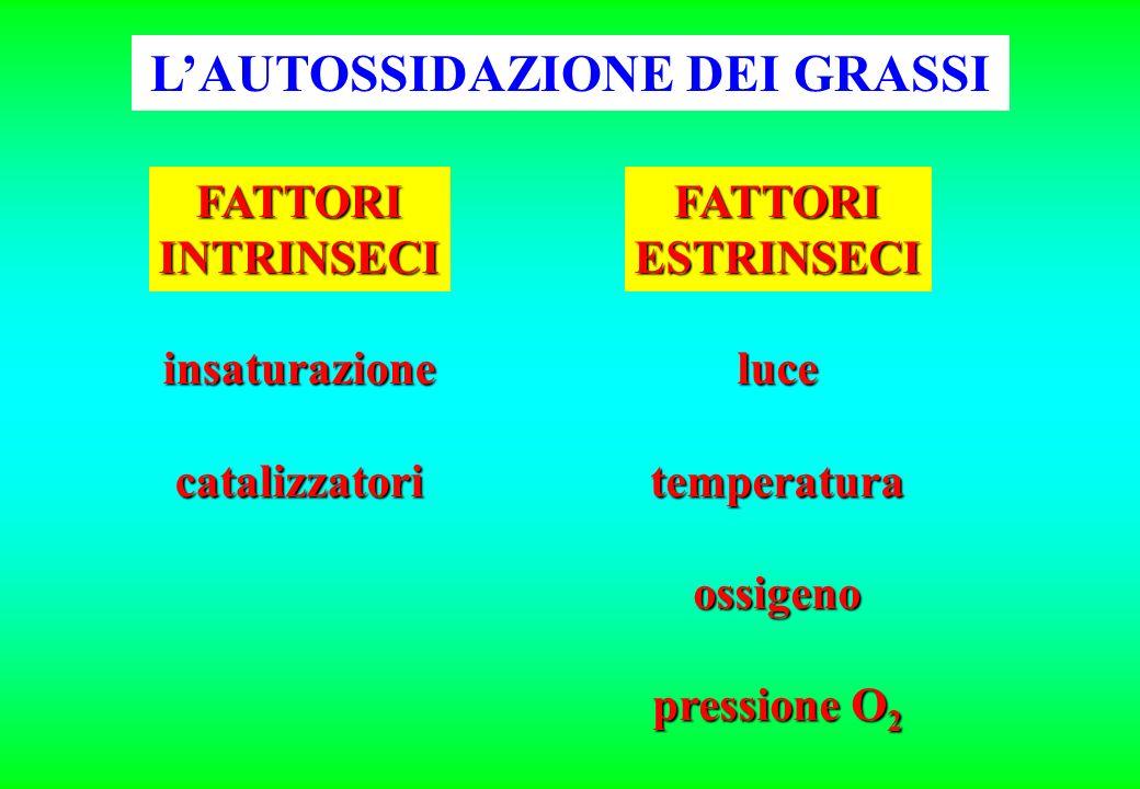 LAUTOSSIDAZIONE DEI GRASSI FATTORIINTRINSECI insaturazionecatalizzatori FATTORIESTRINSECI lucetemperaturaossigeno pressione O 2