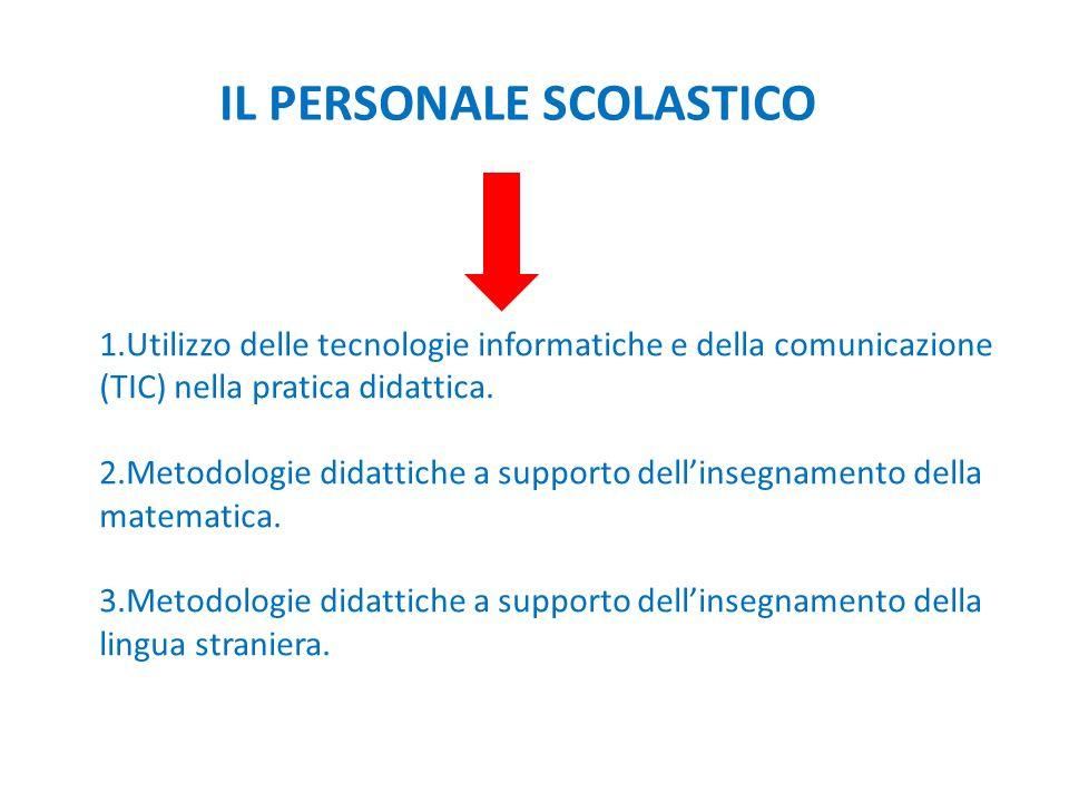 IL PERSONALE SCOLASTICO 1.Utilizzo delle tecnologie informatiche e della comunicazione (TIC) nella pratica didattica. 2.Metodologie didattiche a suppo