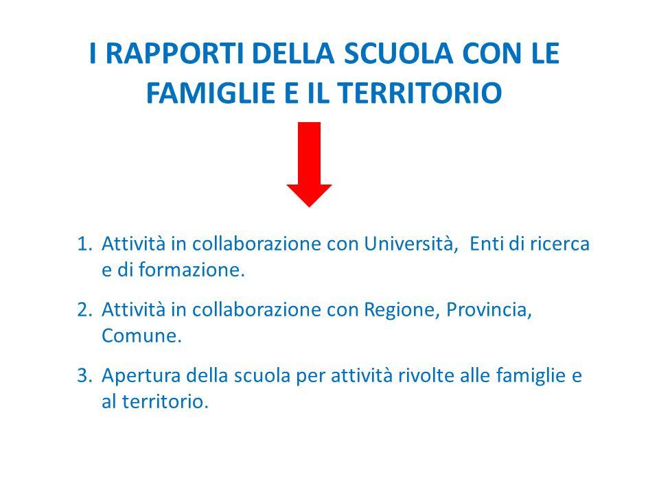 I RAPPORTI DELLA SCUOLA CON LE FAMIGLIE E IL TERRITORIO 1.Attività in collaborazione con Università, Enti di ricerca e di formazione.