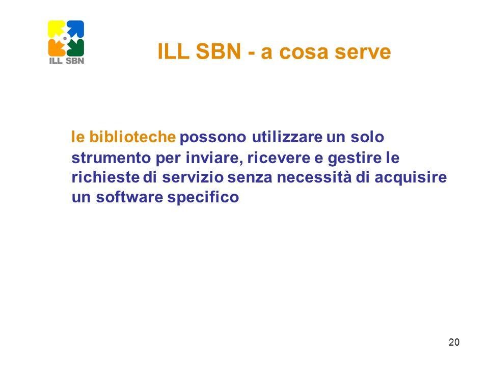 21 ILL SBN - a cosa serve gli utenti dalla loro postazione Internet possono localizzare un documento, richiederlo in prestito o in copia, visualizzare le tariffe e seguire landamento della richiesta