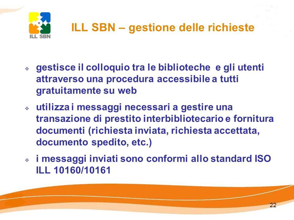 22 ILL SBN – gestione delle richieste gestisce il colloquio tra le biblioteche e gli utenti attraverso una procedura accessibile a tutti gratuitamente
