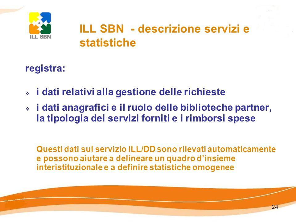 24 ILL SBN - descrizione servizi e statistiche registra: i dati relativi alla gestione delle richieste i dati anagrafici e il ruolo delle biblioteche