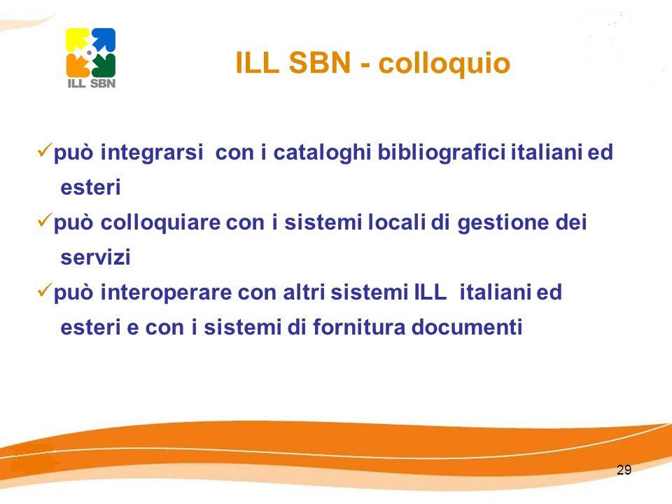 29 ILL SBN - colloquio può integrarsi con i cataloghi bibliografici italiani ed esteri può colloquiare con i sistemi locali di gestione dei servizi pu