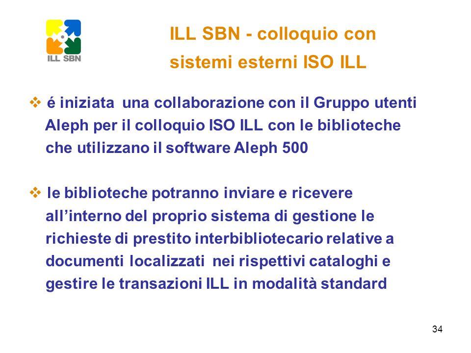 34 ILL SBN - colloquio con sistemi esterni ISO ILL é iniziata una collaborazione con il Gruppo utenti Aleph per il colloquio ISO ILL con le bibliotech
