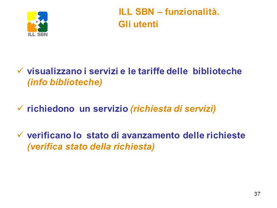 37 ILL SBN – funzionalità. Gli utenti visualizzano i servizi e le tariffe delle biblioteche (info biblioteche) richiedono un servizio (richiesta di se
