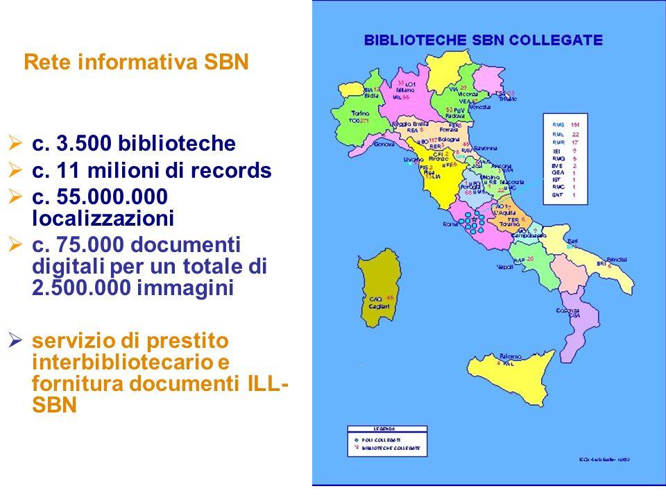 6 c. 3.500 biblioteche c. 11 milioni di records c. 55.000.000 localizzazioni c. 75.000 documenti digitali per un totale di 2.500.000 immagini servizio