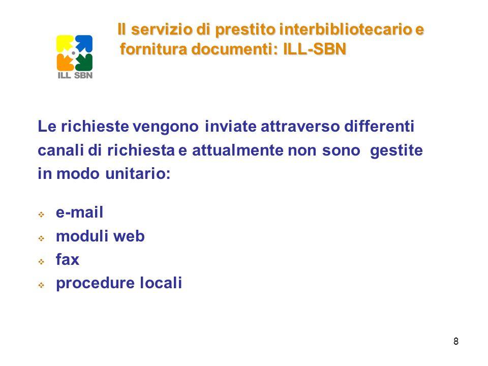 8 Le richieste vengono inviate attraverso differenti canali di richiesta e attualmente non sono gestite in modo unitario: e-mail moduli web fax proced