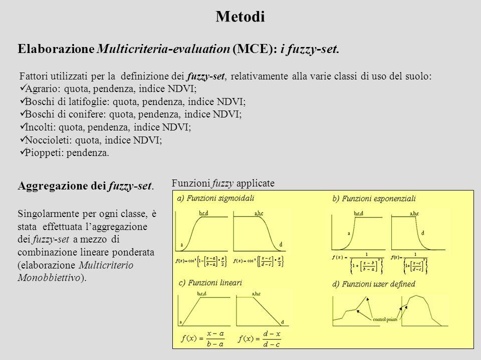Metodi Fattori utilizzati per la definizione dei fuzzy-set, relativamente alla varie classi di uso del suolo: Agrario: quota, pendenza, indice NDVI; B