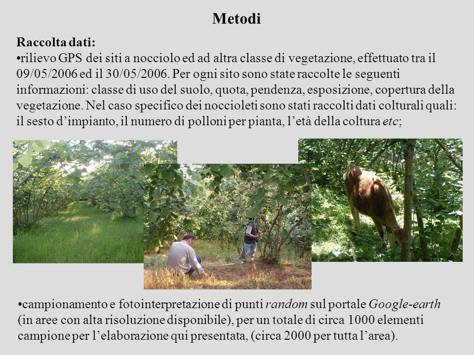 Metodi Raccolta dati: rilievo GPS dei siti a nocciolo ed ad altra classe di vegetazione, effettuato tra il 09/05/2006 ed il 30/05/2006. Per ogni sito