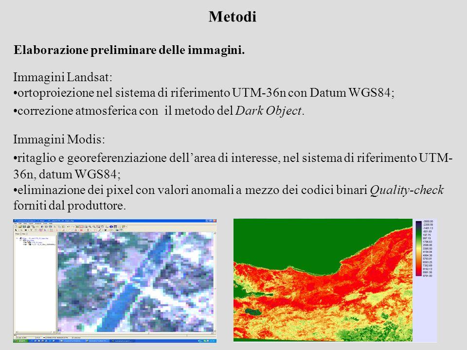 Elaborazione preliminare delle immagini. Immagini Landsat: ortoproiezione nel sistema di riferimento UTM-36n con Datum WGS84; correzione atmosferica c