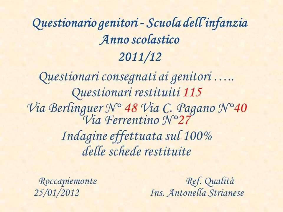 Questionario genitori - Scuola dellinfanzia Anno scolastico 2011/12 Questionari consegnati ai genitori …..