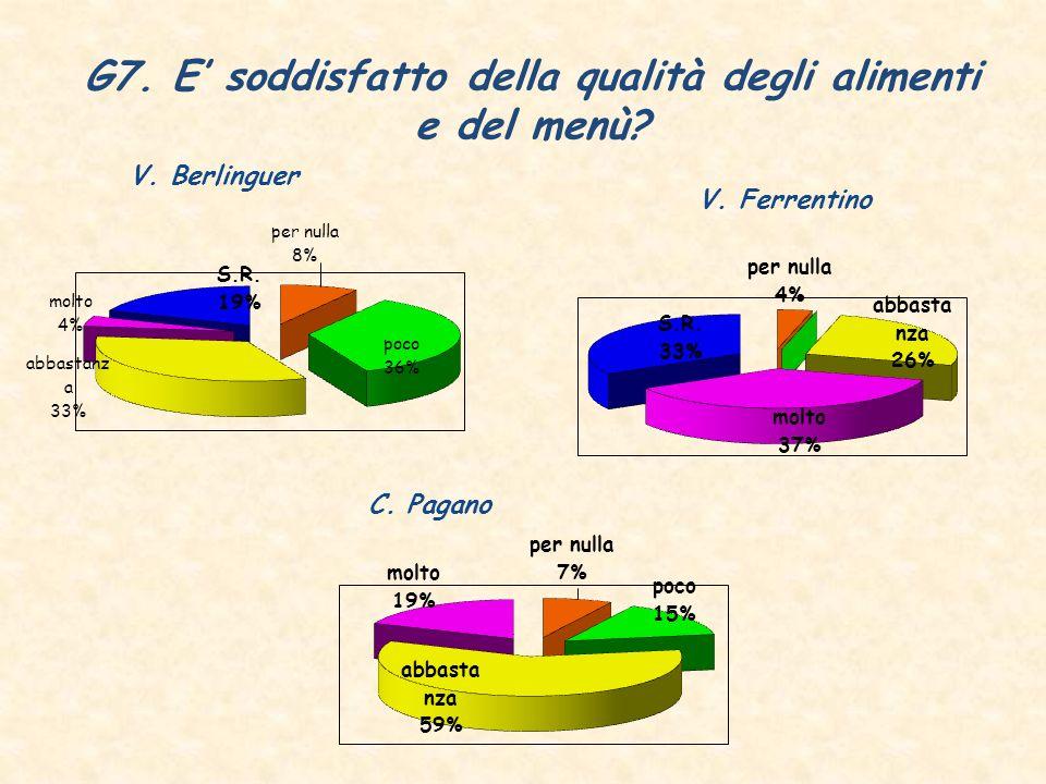 G7. E soddisfatto della qualità degli alimenti e del menù V. Berlinguer V. Ferrentino C. Pagano