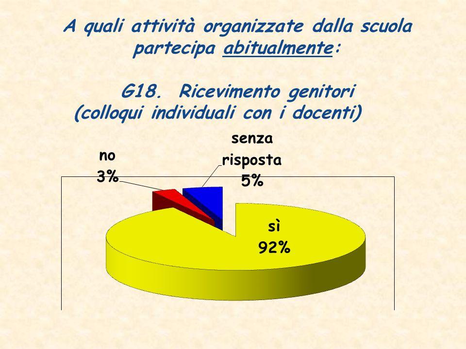A quali attività organizzate dalla scuola partecipa abitualmente: G18.