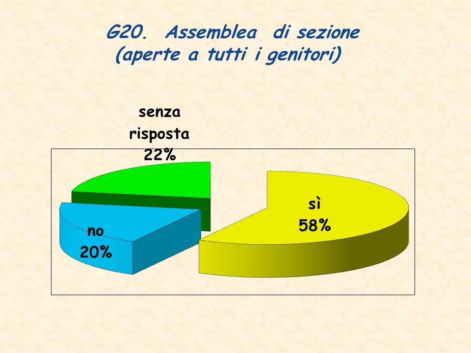 G20. Assemblea di sezione (aperte a tutti i genitori)