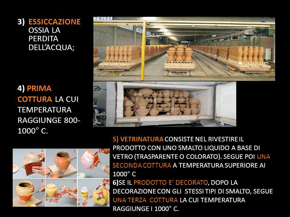 3)ESSICCAZIONE OSSIA LA PERDITA DELLACQUA; 4) PRIMA COTTURA LA CUI TEMPERATURA RAGGIUNGE 800- 1000° C. 5) VETRINATURA CONSISTE NEL RIVESTIRE IL PRODOT