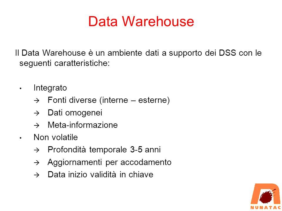 Data Warehouse Il Data Warehouse è un ambiente dati a supporto dei DSS con le seguenti caratteristiche: Integrato à Fonti diverse (interne – esterne)