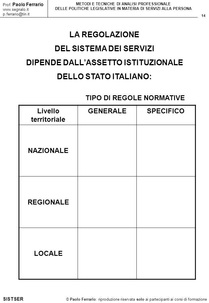 14 © Paolo Ferrario: riproduzione riservata solo ai partecipanti ai corsi di formazione Prof. Paolo Ferrario www.segnalo.it p.ferrario@tin.it METODI E