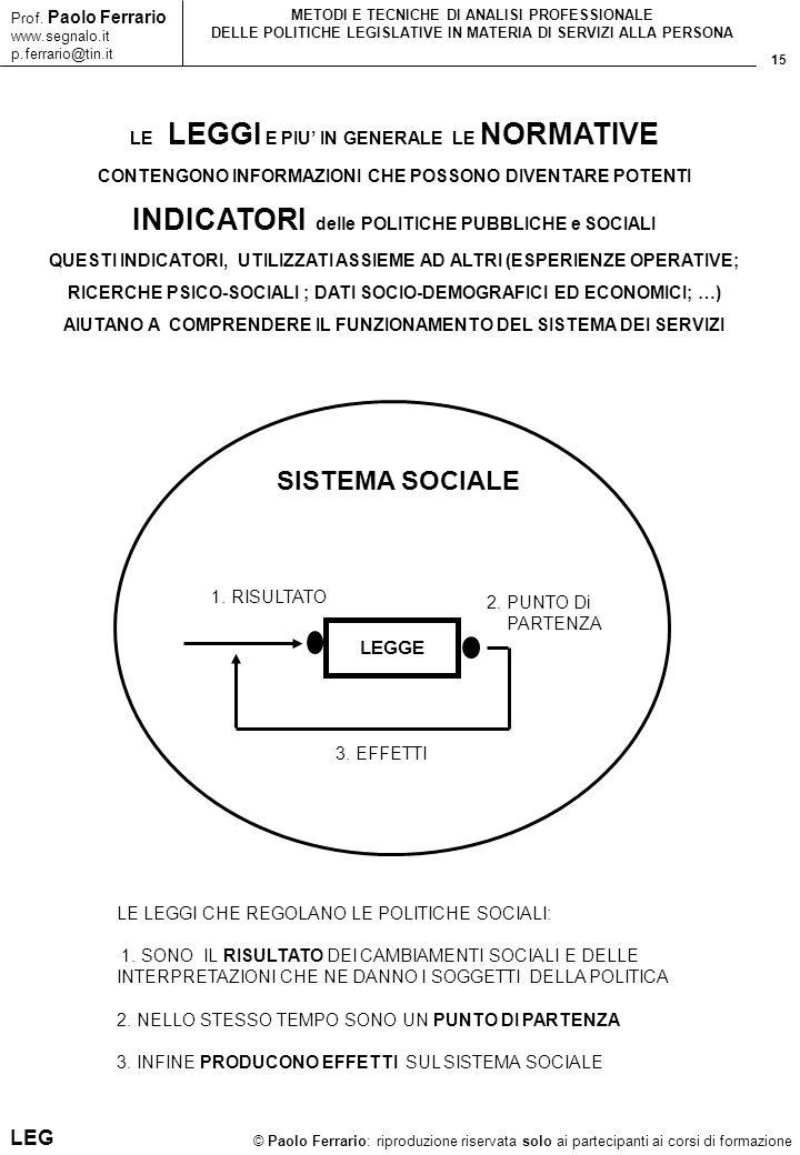 15 © Paolo Ferrario: riproduzione riservata solo ai partecipanti ai corsi di formazione Prof. Paolo Ferrario www.segnalo.it p.ferrario@tin.it METODI E