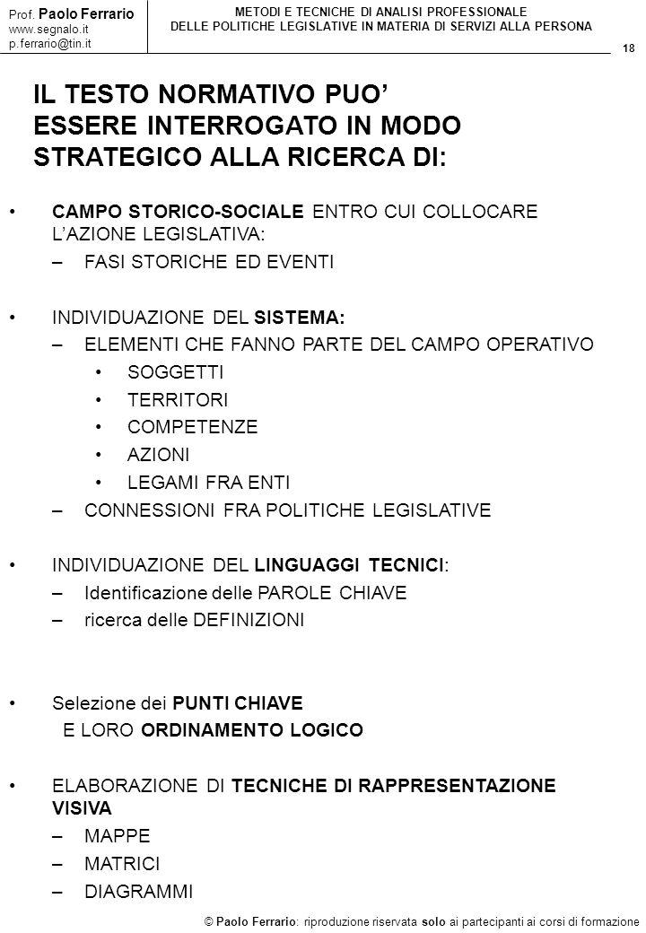 18 © Paolo Ferrario: riproduzione riservata solo ai partecipanti ai corsi di formazione Prof. Paolo Ferrario www.segnalo.it p.ferrario@tin.it METODI E