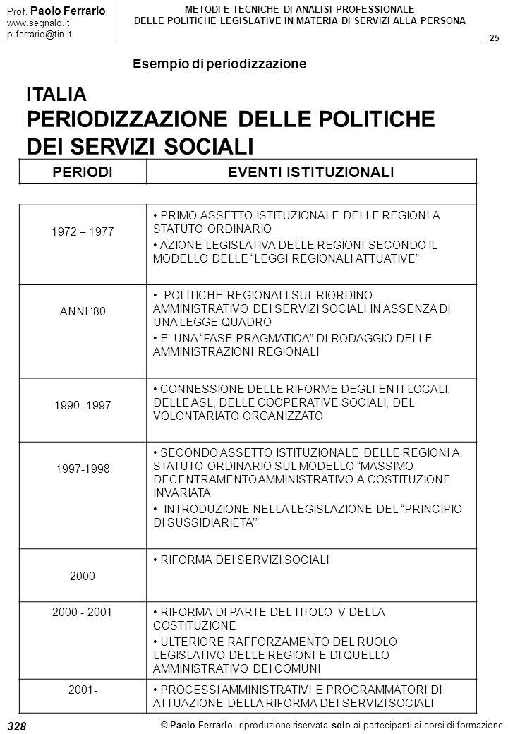 25 © Paolo Ferrario: riproduzione riservata solo ai partecipanti ai corsi di formazione Prof. Paolo Ferrario www.segnalo.it p.ferrario@tin.it METODI E
