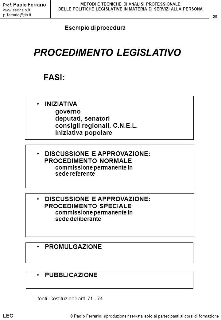 29 © Paolo Ferrario: riproduzione riservata solo ai partecipanti ai corsi di formazione Prof. Paolo Ferrario www.segnalo.it p.ferrario@tin.it METODI E
