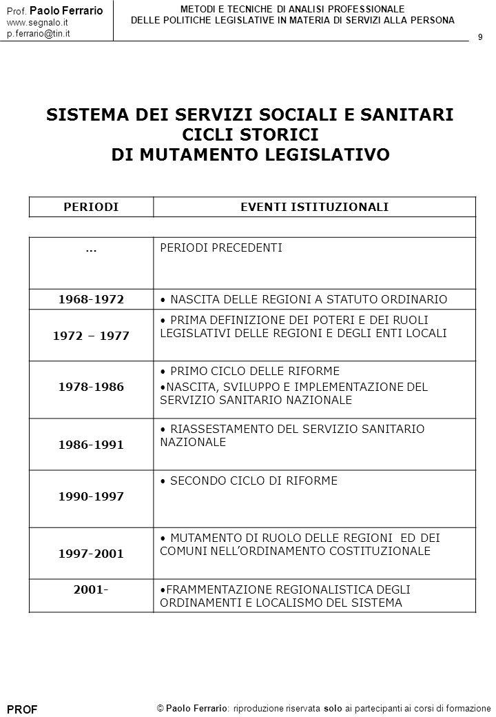 9 © Paolo Ferrario: riproduzione riservata solo ai partecipanti ai corsi di formazione Prof. Paolo Ferrario www.segnalo.it p.ferrario@tin.it METODI E