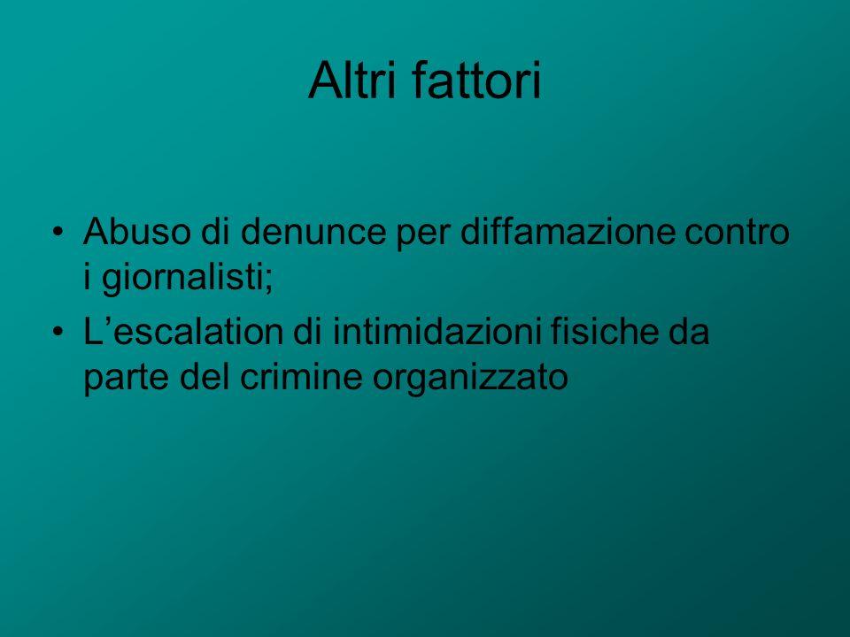 Altri fattori Abuso di denunce per diffamazione contro i giornalisti; Lescalation di intimidazioni fisiche da parte del crimine organizzato