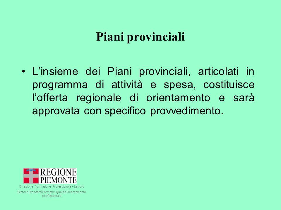 Piani provinciali Linsieme dei Piani provinciali, articolati in programma di attività e spesa, costituisce lofferta regionale di orientamento e sarà approvata con specifico provvedimento.