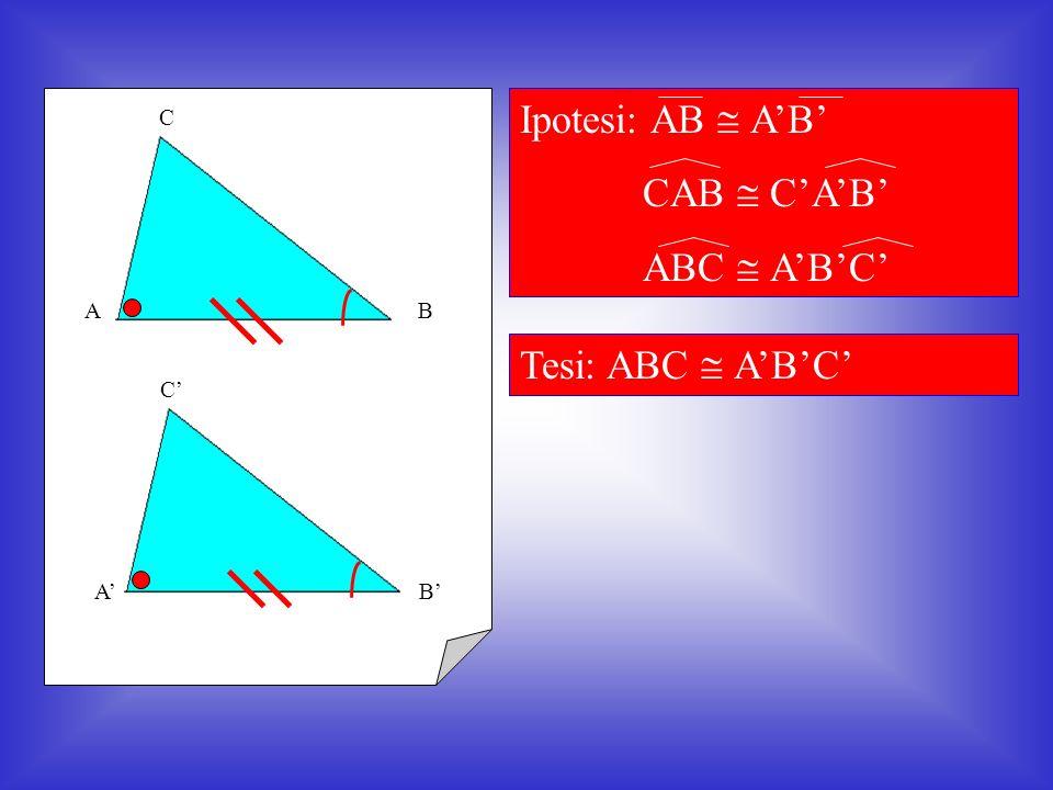 Ora dimostriamo il teorema: C C BA BA Per la dimostrazione di questo teorema useremo il metodo per assurdo