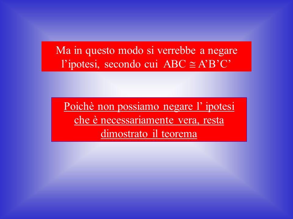 C C AB Risulta: ABC ma ABC<ABC perché C è interno ad ABC Per cui ABC<ABC
