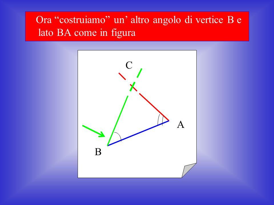 Consideriamo ora un punto B su uno dei lati dell angolo A B