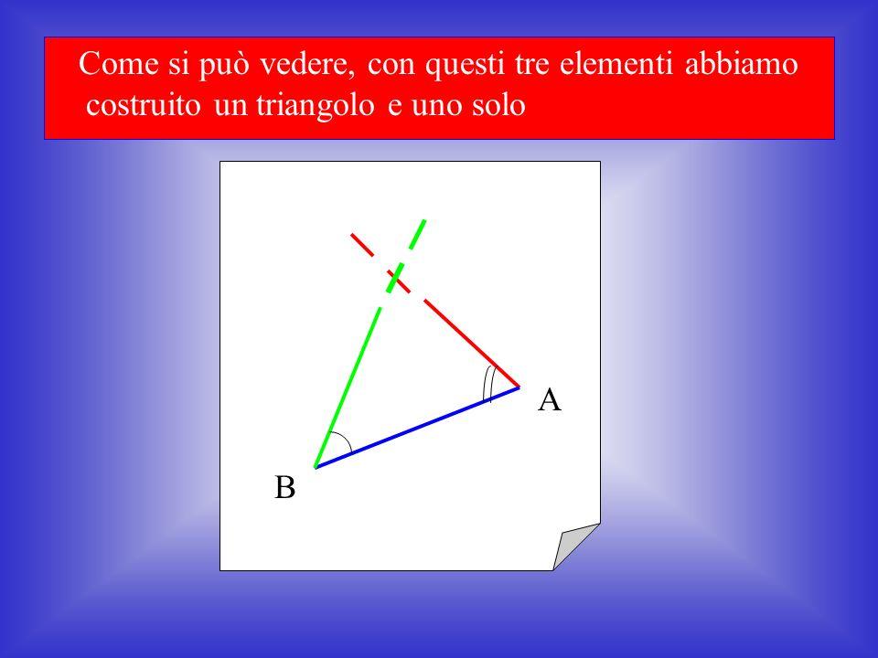 Ora costruiamo un altro angolo di vertice B e lato BA come in figura A B C