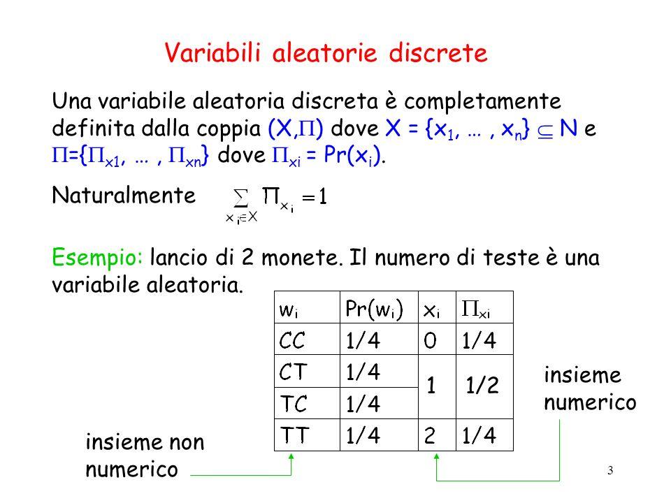 14 Esempio: si lancia una moneta allistante t=0 e la si lascia nella stessa posizione per ogni t > 0.