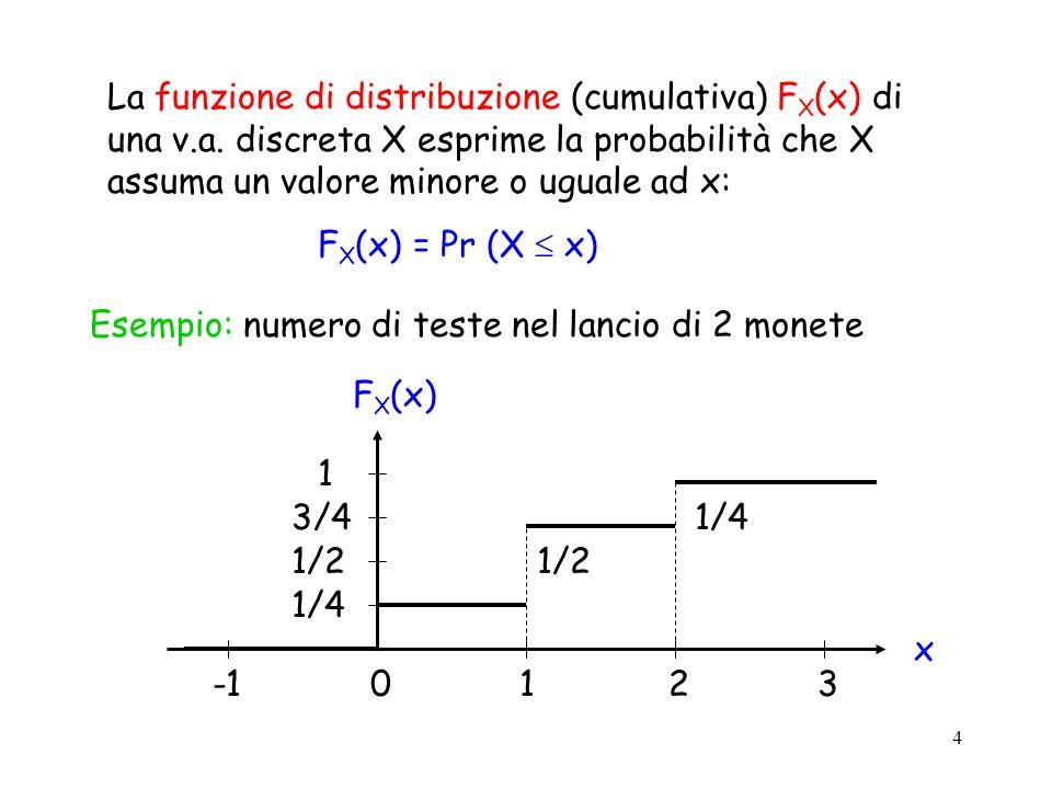 5 Valore atteso o media Varianza E[X] 1 x Pr(x) Var[X]=0