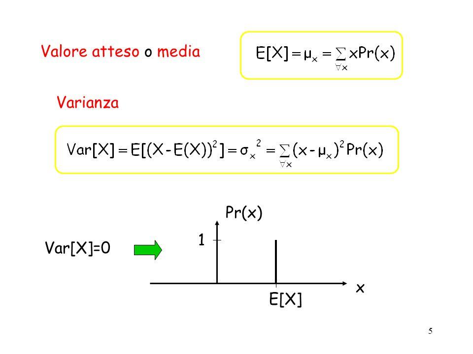6 Esempio: numero di teste nel lancio di 2 monete 1/21 E[X] = 0 ·1/4 + 1 ·1/2 + 2 ·1/4 = 1 Var[X] = (0-1) 2 ·1/4 + (1-1) 2 ·1/2 + (2-1) 2 ·1/4 = 1/4 + 1/4 = 1/2