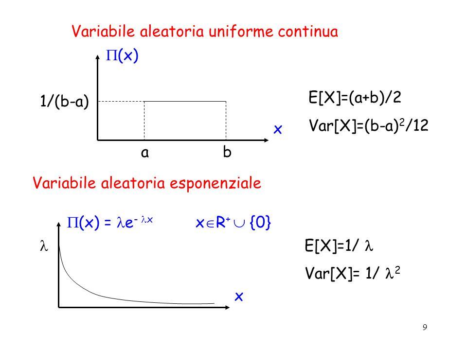20 Esempio: Una macchina può essere guasta x 0 =0 o funzionante x 1 =1 ( X={0,1} ).