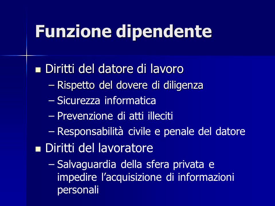 Funzione dipendente Diritti del datore di lavoro Diritti del datore di lavoro –Rispetto del dovere di diligenza – –Sicurezza informatica – –Prevenzion