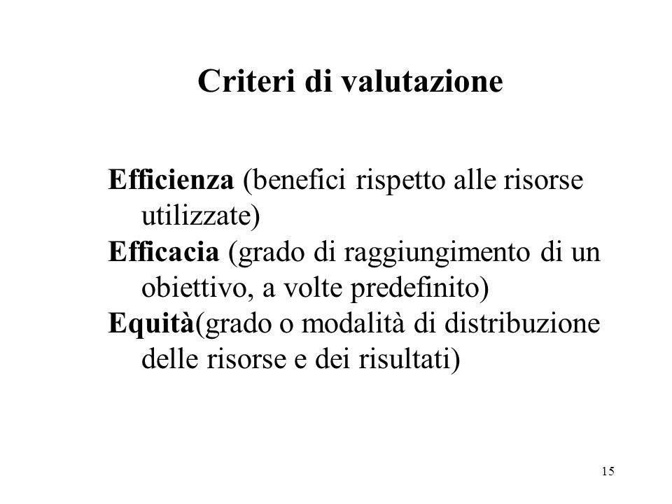15 Criteri di valutazione Efficienza (benefici rispetto alle risorse utilizzate) Efficacia (grado di raggiungimento di un obiettivo, a volte predefinito) Equità(grado o modalità di distribuzione delle risorse e dei risultati)