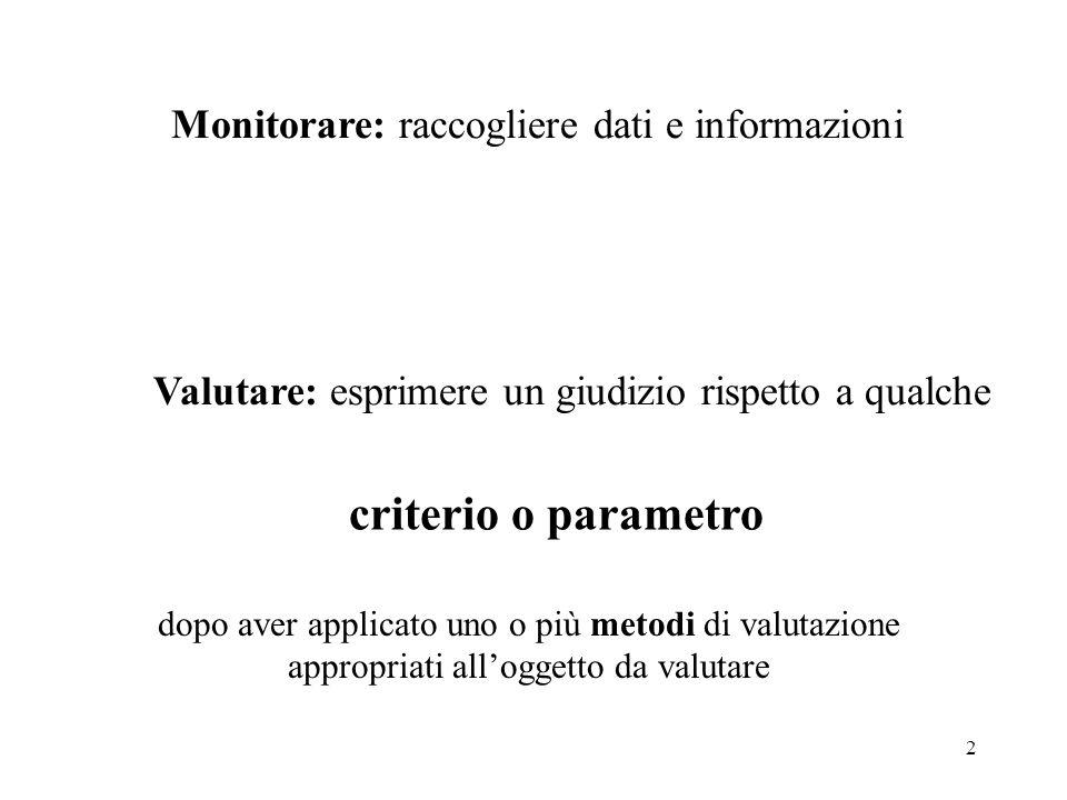 2 Monitorare: raccogliere dati e informazioni Valutare: esprimere un giudizio rispetto a qualche criterio o parametro dopo aver applicato uno o più metodi di valutazione appropriati alloggetto da valutare