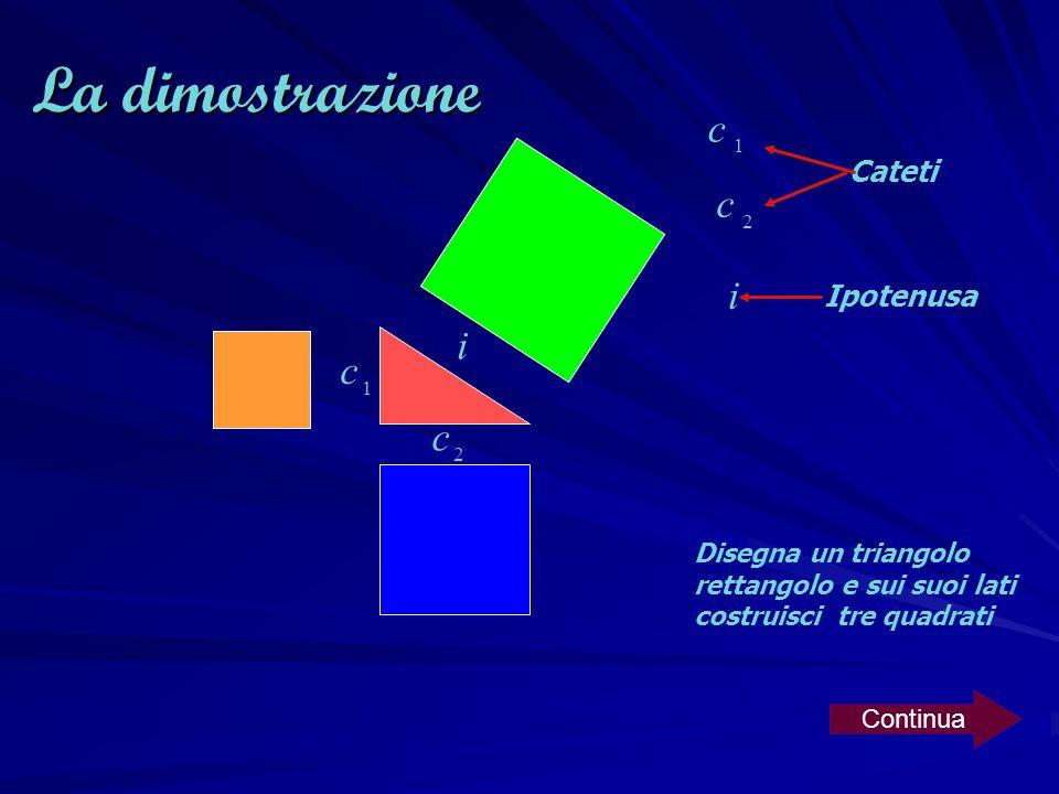 La dimostrazione Disegna un triangolo rettangolo e sui suoi lati costruisci tre quadrati Continua i c 2 c 1 i c 2 c 1 Cateti Ipotenusa