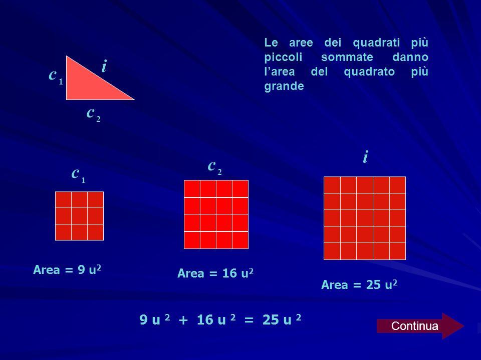 i c 2 c 1 i c 2 c 1 Area = 9 u 2 Area = 16 u 2 Area = 25 u 2 9 u 2 + 16 u 2 = 25 u 2 Continua Le aree dei quadrati più piccoli sommate danno larea del