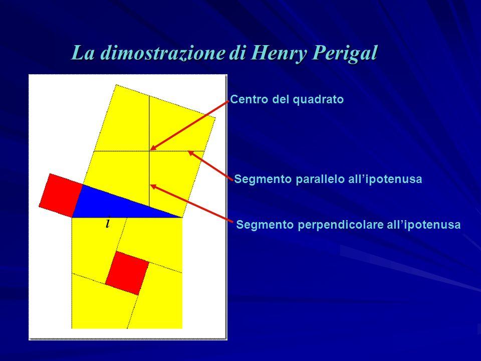 La dimostrazione di Henry Perigal Centro del quadrato Segmento parallelo allipotenusa Segmento perpendicolare allipotenusa i