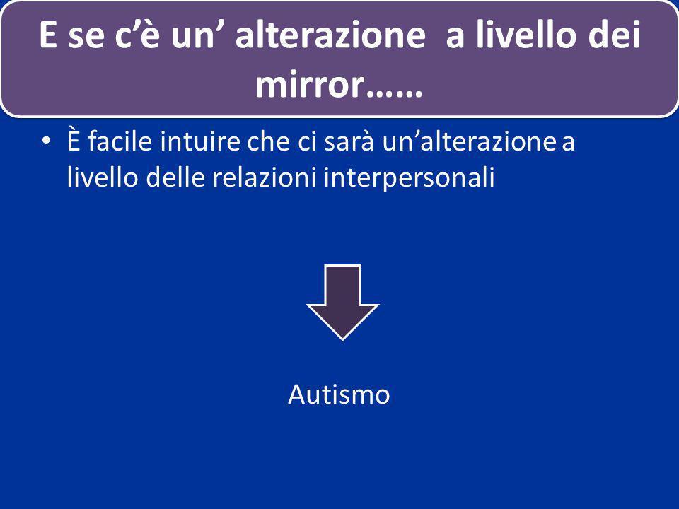 È facile intuire che ci sarà unalterazione a livello delle relazioni interpersonali Autismo E se cè un alterazione a livello dei mirror……